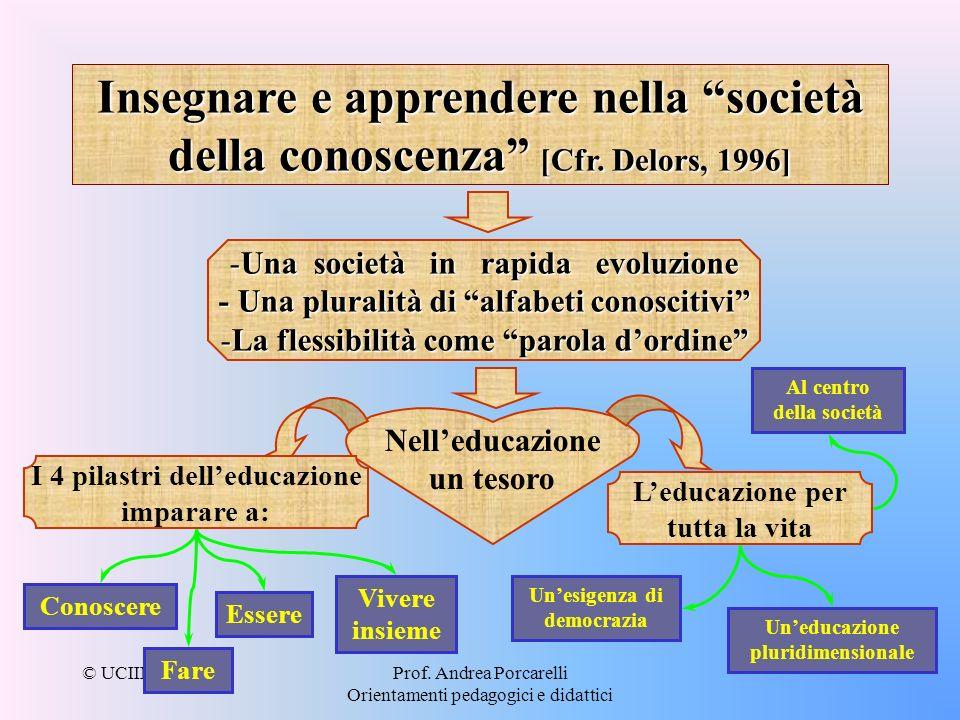 Insegnare e apprendere nella società della conoscenza [Cfr